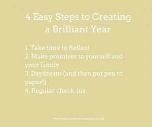 4-easy-steps-to-plan-your-year